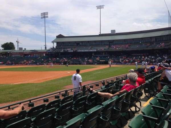 Louisville Slugger Field, secção: 122, fila: E, lugar: 10