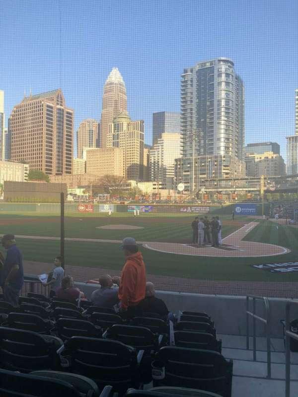BB&T Ballpark (Charlotte), secção: 113, fila: H, lugar: 1