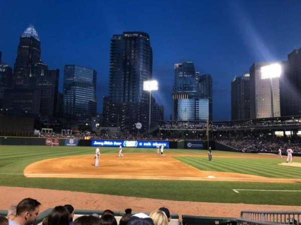 BB&T Ballpark (Charlotte), secção: 117, fila: F, lugar: 2