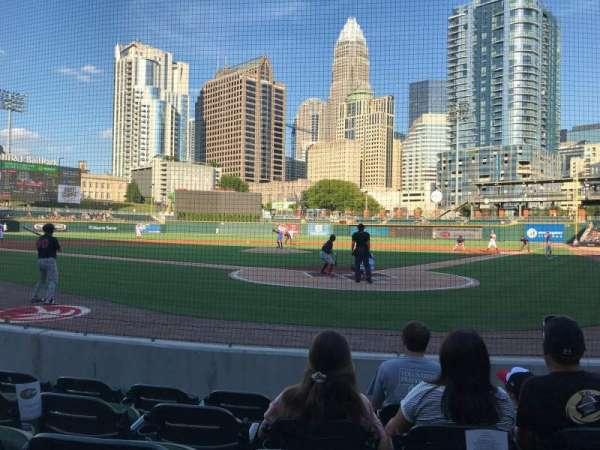 BB&T Ballpark (Charlotte), secção: 112, fila: E, lugar: 9