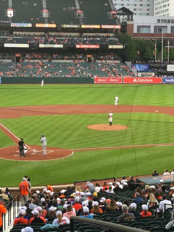 Oriole Park at Camden Yards, secção: 31, fila: 7, lugar: 2