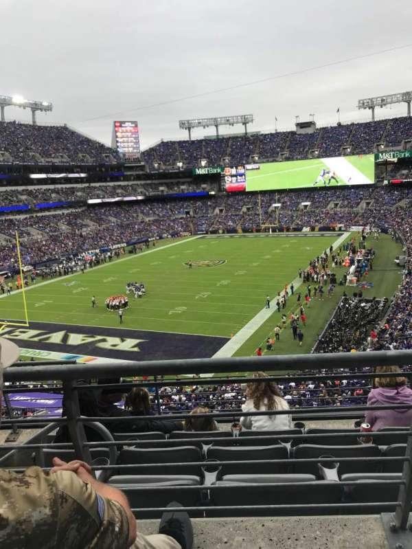 M&T Bank Stadium, secção: 209, fila: 5, lugar: 8