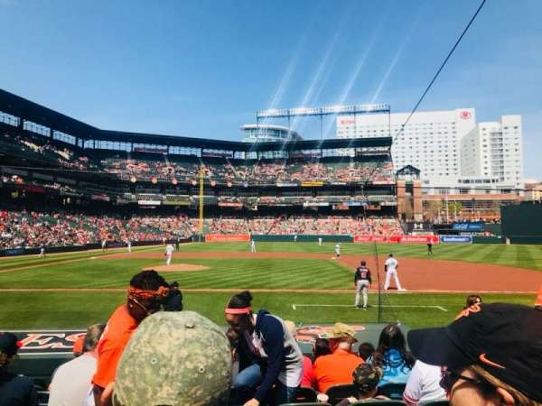 Oriole Park at Camden Yards, secção: 22, fila: 7