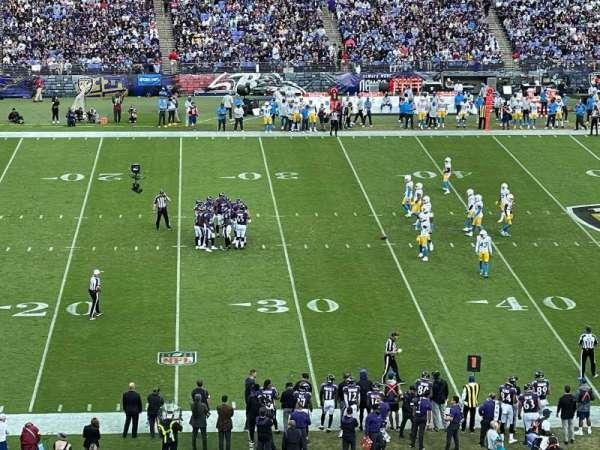 M&T Bank Stadium, secção: 228, fila: 8, lugar: 12