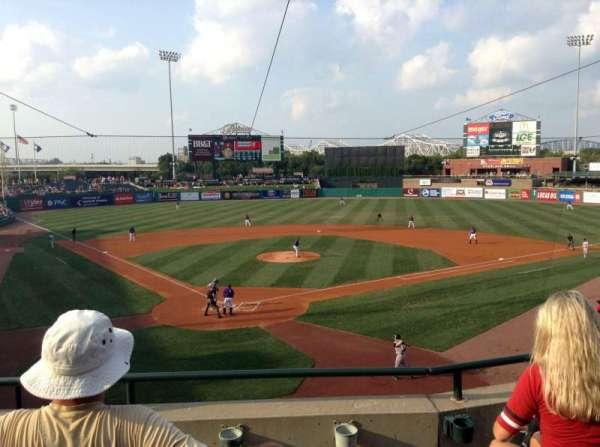 Louisville Slugger Field, secção: 214, fila: C, lugar: 6