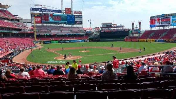 Great American Ball Park, secção: 125, fila: N, lugar: 7