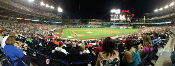 Nationals Park, secção: 125, fila: J