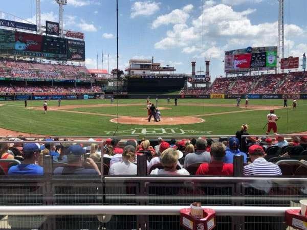 Great American Ball Park, secção: 23, fila: B, lugar: 10
