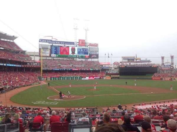 Great American Ball Park, secção: 126, fila: F, lugar: 7