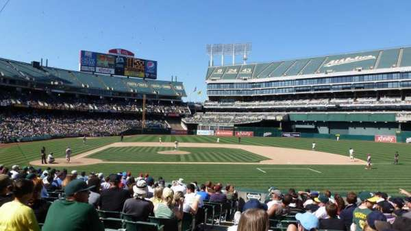 Oakland Coliseum, secção: 113, fila: 19