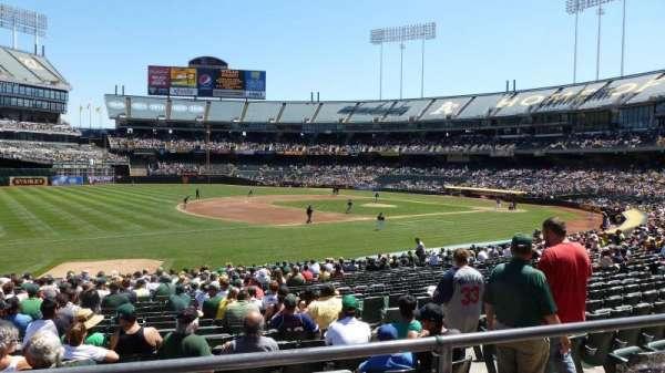 Oakland Coliseum, secção: 126R, fila: 22, lugar: 2