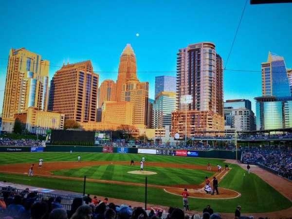 BB&T Ballpark (Charlotte), secção: 113, fila: Z, lugar: 1