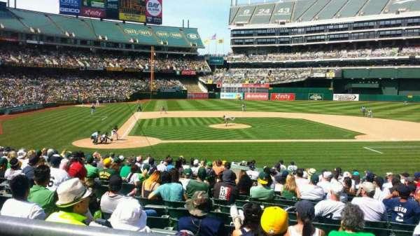 Oakland Coliseum, secção: 114, fila: 21, lugar: 8