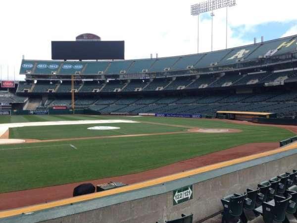 Oakland Coliseum, secção: 122, fila: 8