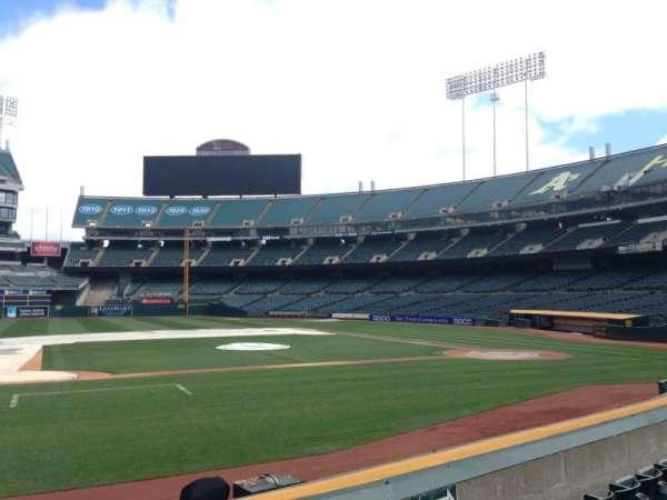 Oakland Coliseum, secção: 121, fila: 8