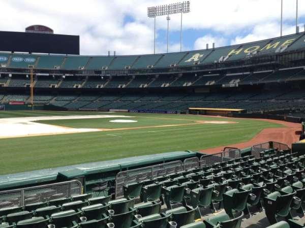 Oakland Coliseum, secção: 124, fila: 8