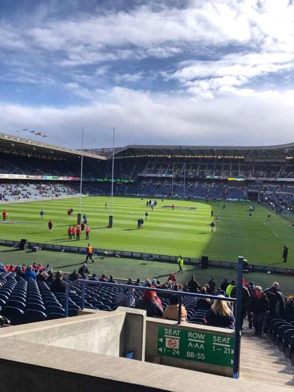 Murrayfield Stadium, secção: N3, fila: JJ, lugar: 9