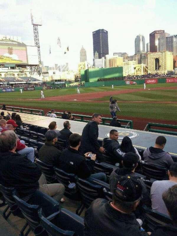 PNC Park, secção: 20, fila: L, lugar: 5