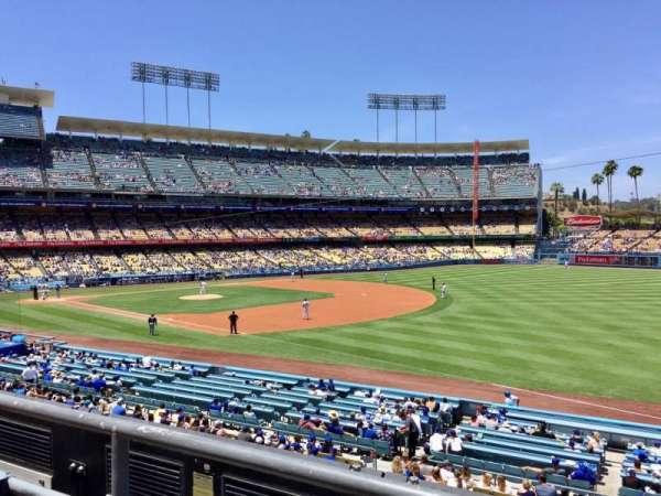 Dodger Stadium, secção: 154LG, fila: B, lugar: 1