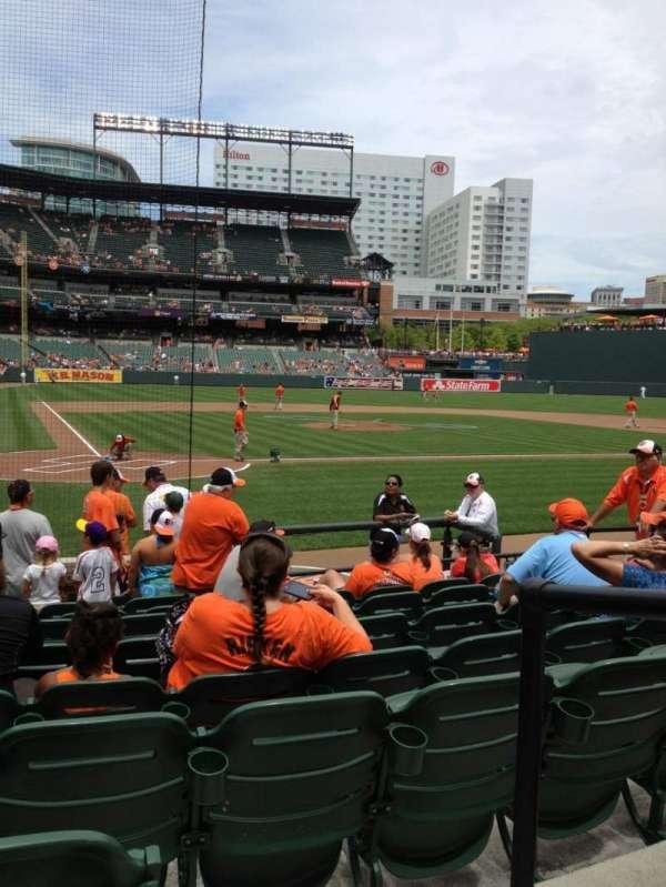 Oriole Park at Camden Yards, secção: 30, fila: 10 , lugar: 1