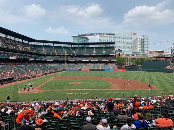 Oriole Park at Camden Yards, secção: 23, fila: 1, lugar: 15