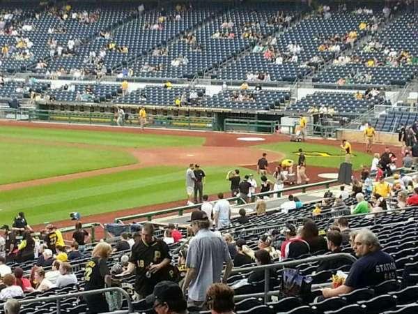 PNC Park, secção: 128, fila: CC, lugar: 24