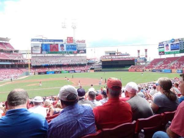 Great American Ball Park, secção: 129, fila: FF, lugar: 9