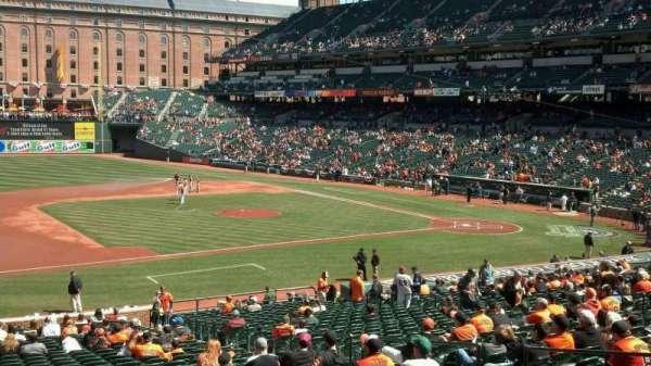 Oriole Park at Camden Yards, secção: 55, fila: 2, lugar: 7