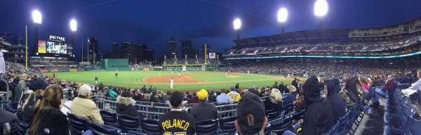 PNC Park, secção: 124, fila: D, lugar: 11