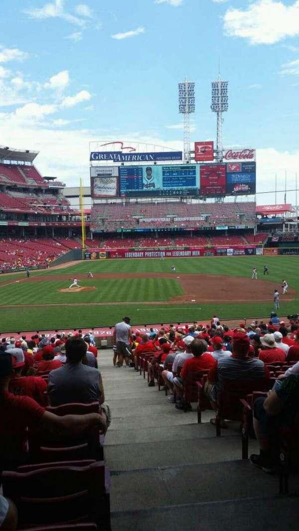 Great American Ball Park, secção: 129, fila: JJ, lugar: 1