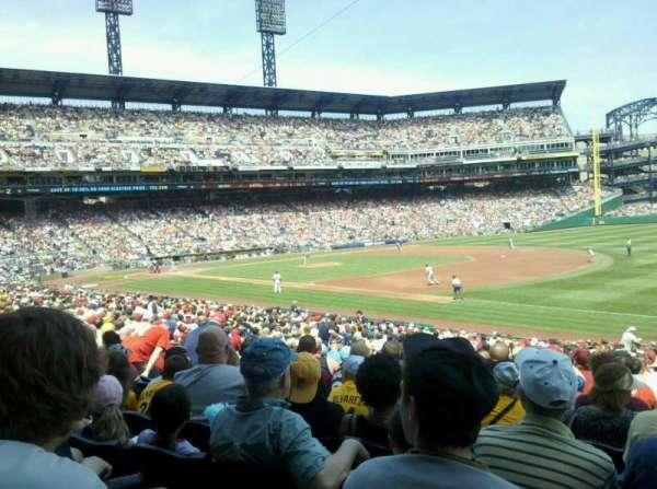 PNC Park, secção: 105, fila: T, lugar: 3