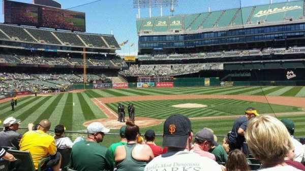 Oakland Coliseum, secção: 115, fila: 19, lugar: 13
