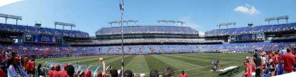 M&T Bank Stadium, secção: 127, fila: 3, lugar: 20