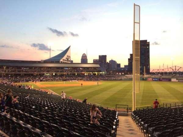 Louisville Slugger Field, secção: 101, fila: Z, lugar: 24