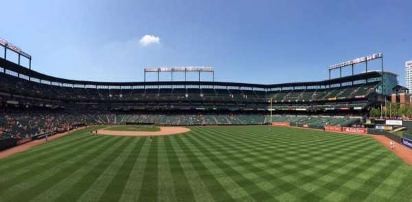 Oriole Park at Camden Yards, secção: Standing Room Only