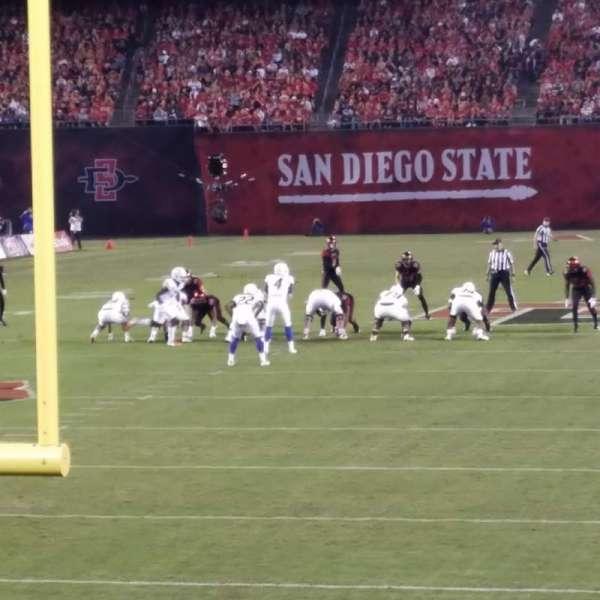 San Diego Stadium, secção: F18, fila: 23, lugar: 3