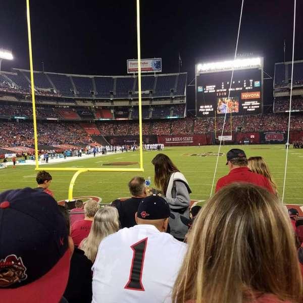 San Diego Stadium, secção: F18, fila: 23, lugar: 2