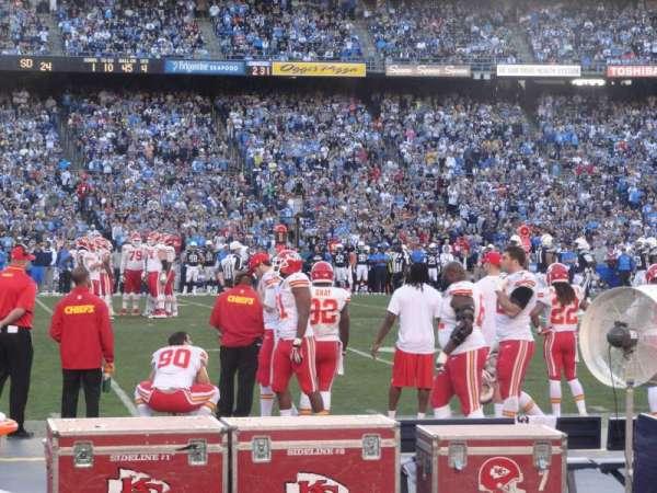 San Diego Stadium, secção: Lower Field, fila: 1, lugar: 5