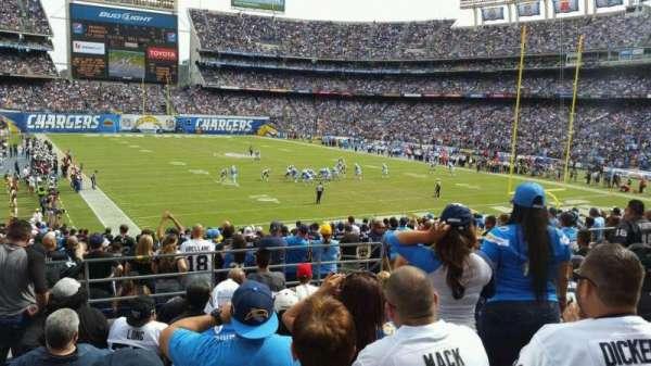 San Diego Stadium, secção: P18, fila: 8, lugar: 5