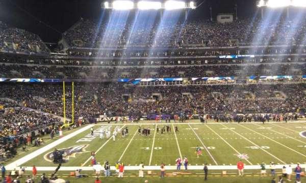 M&T Bank Stadium, secção: 102, fila: 30, lugar: 18