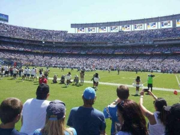 San Diego Stadium, secção: F11, fila: 4, lugar: 2