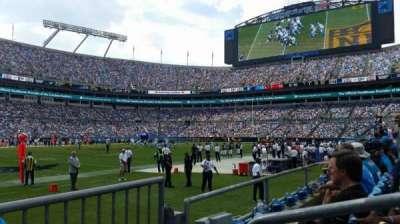 Bank of America Stadium, secção: 115, fila: 1, lugar: 1