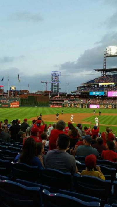 Citizens Bank Park secção 130