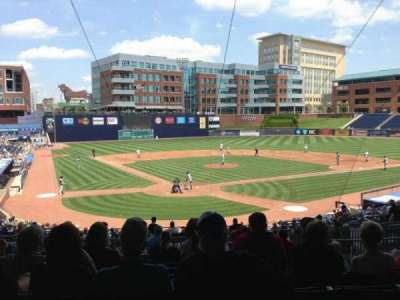 Durham Bulls Athletic Park secção 202