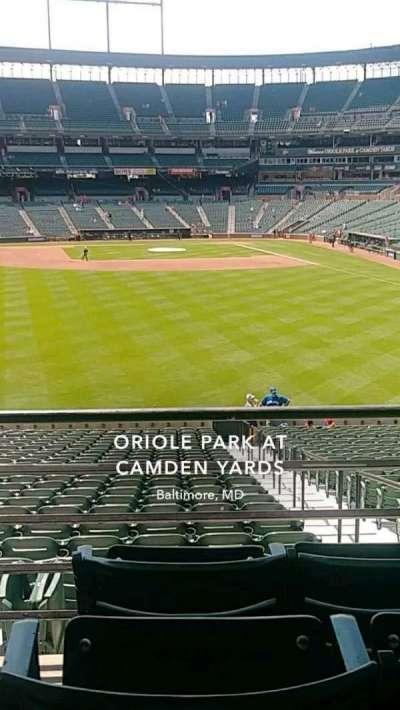 Oriole Park at Camden Yards secção 83
