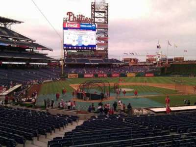 Citizens Bank Park secção 121