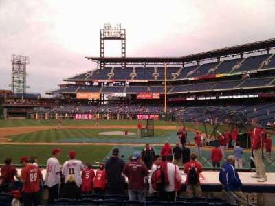 Citizens Bank Park secção 129