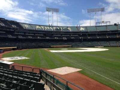Oakland Coliseum, secção: 103, fila: 22