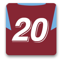 20 photos of West Ham United at home