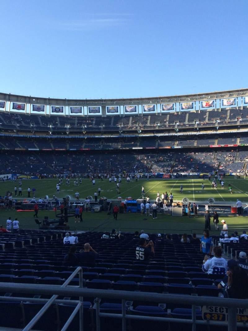 Vista sentada para San Diego Stadium Secção P37 Fila 1 Lugar 16
